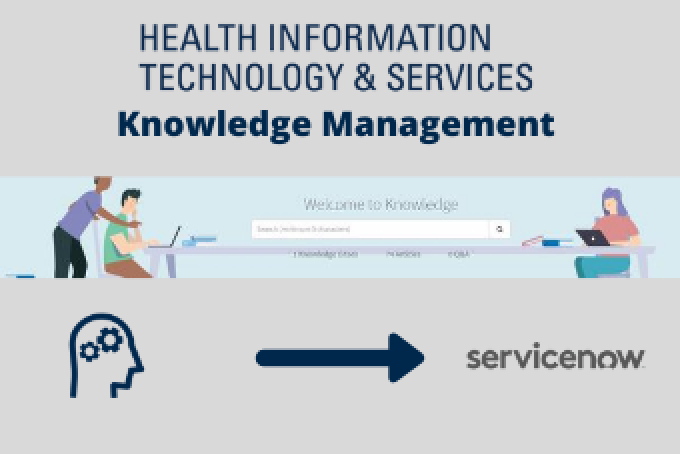 HITS Knowledge Management project