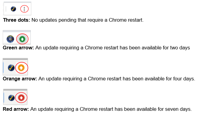 IA Notice: Check Google Chrome for pending updates | Health